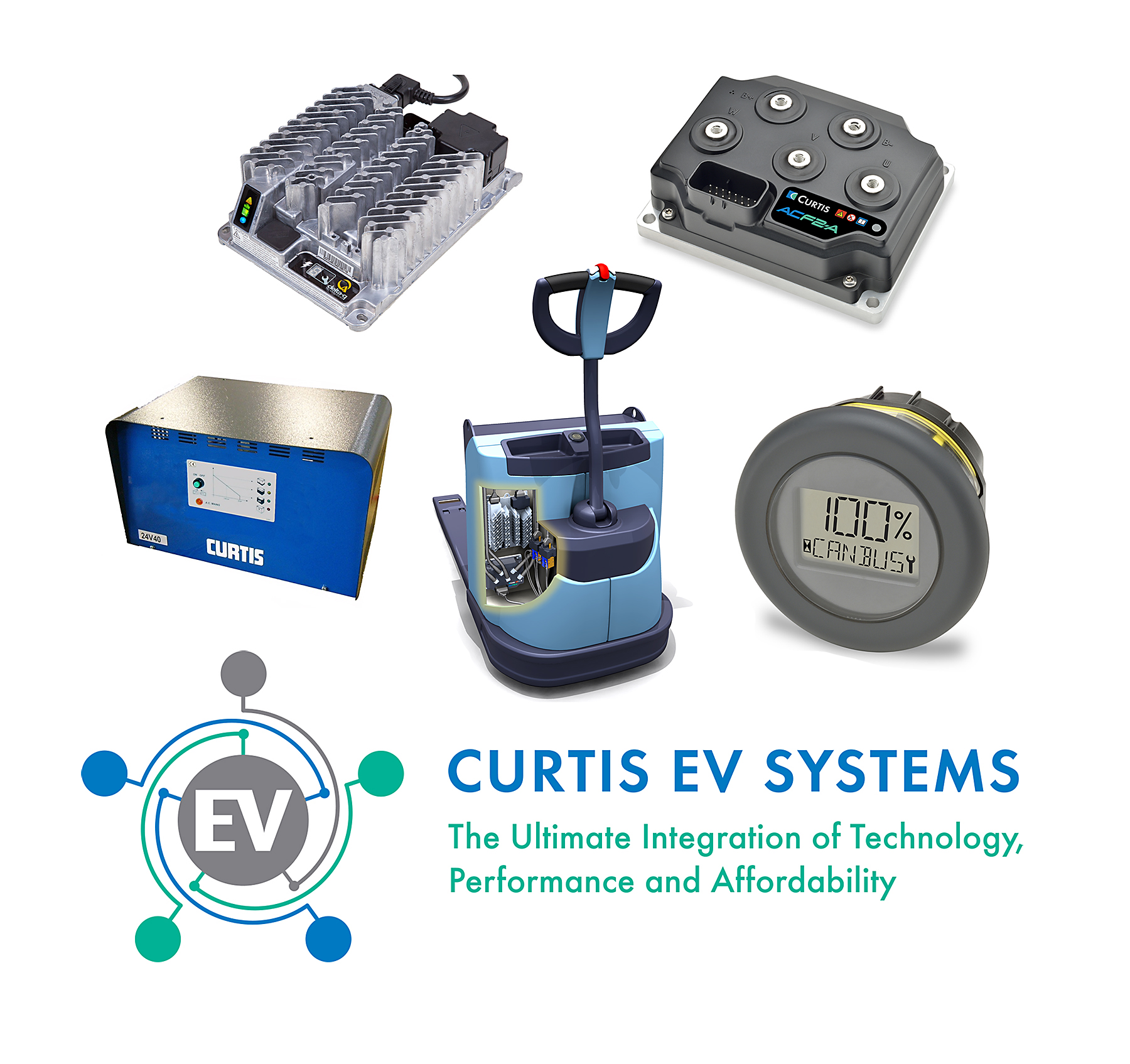 Latest Curtis AC Control Systems for Pallet Trucks, AGV's